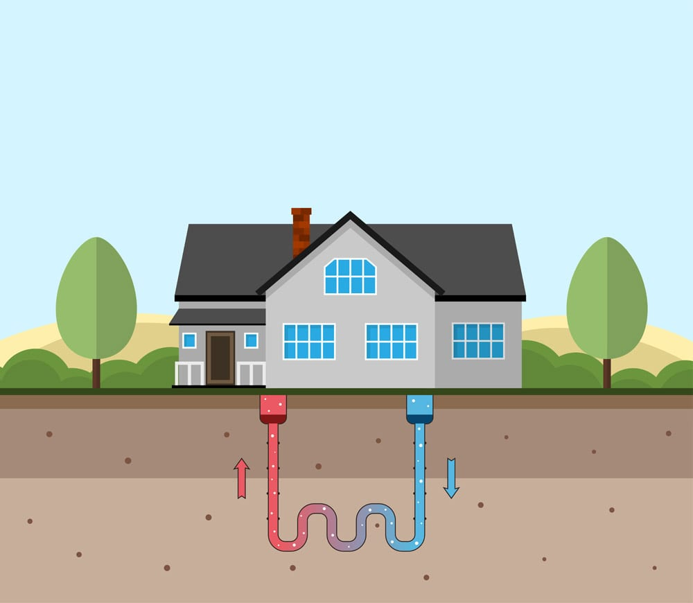 sustainable development blog geothermal heating